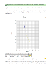 Caratteristiche dei dispositivi di protezione contro i cortocircuiti (IEC 60364-4-43, apartado 434.5.2)